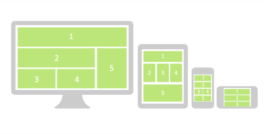 The actual Difference Involving Responsive along with Mobile Site design