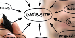 Web Site Design Planning Trends That can help Make Your business Succeed